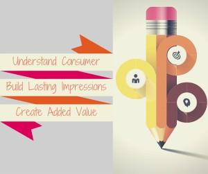 Understand Consumer